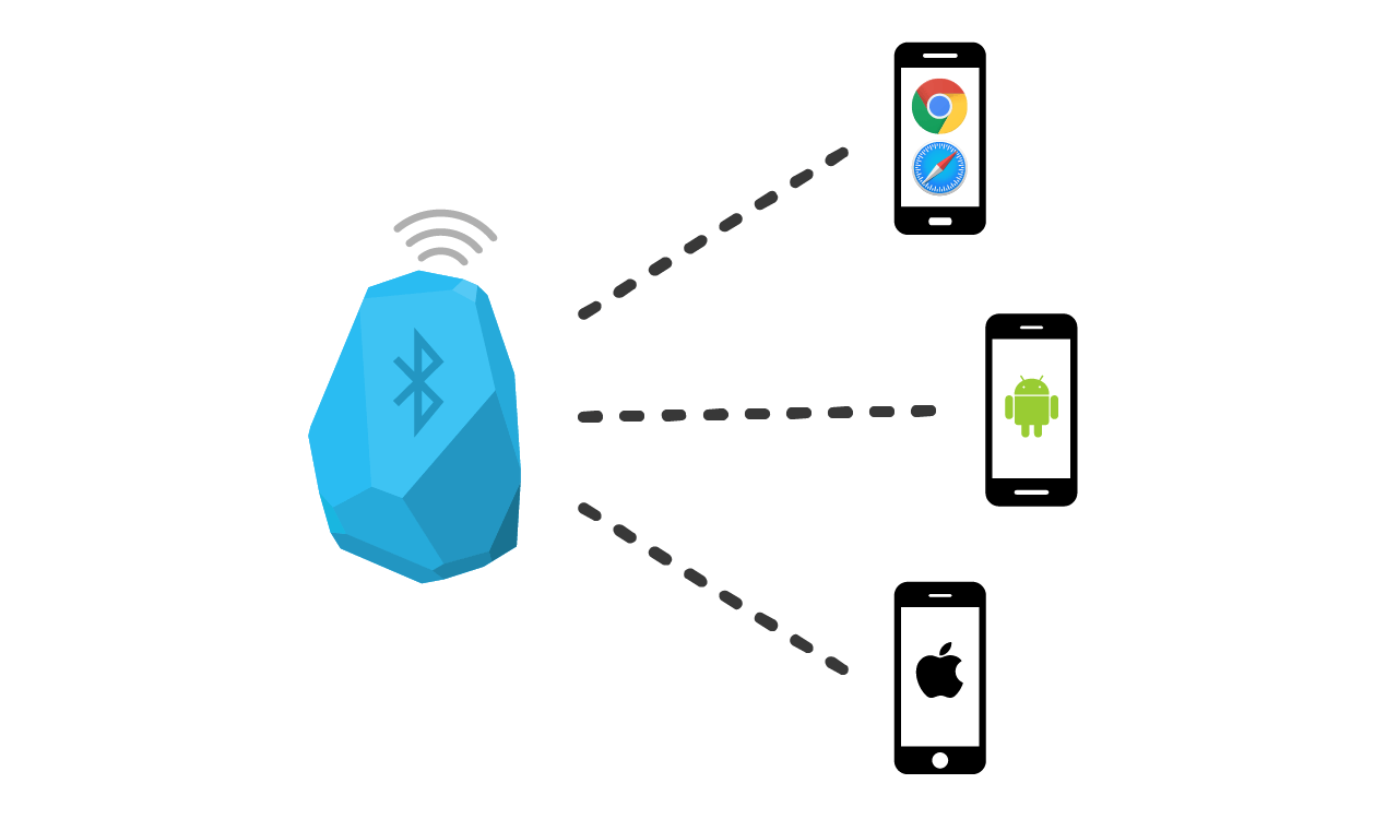 Are iBeacons the Next Game Changer in Customer Engagement?