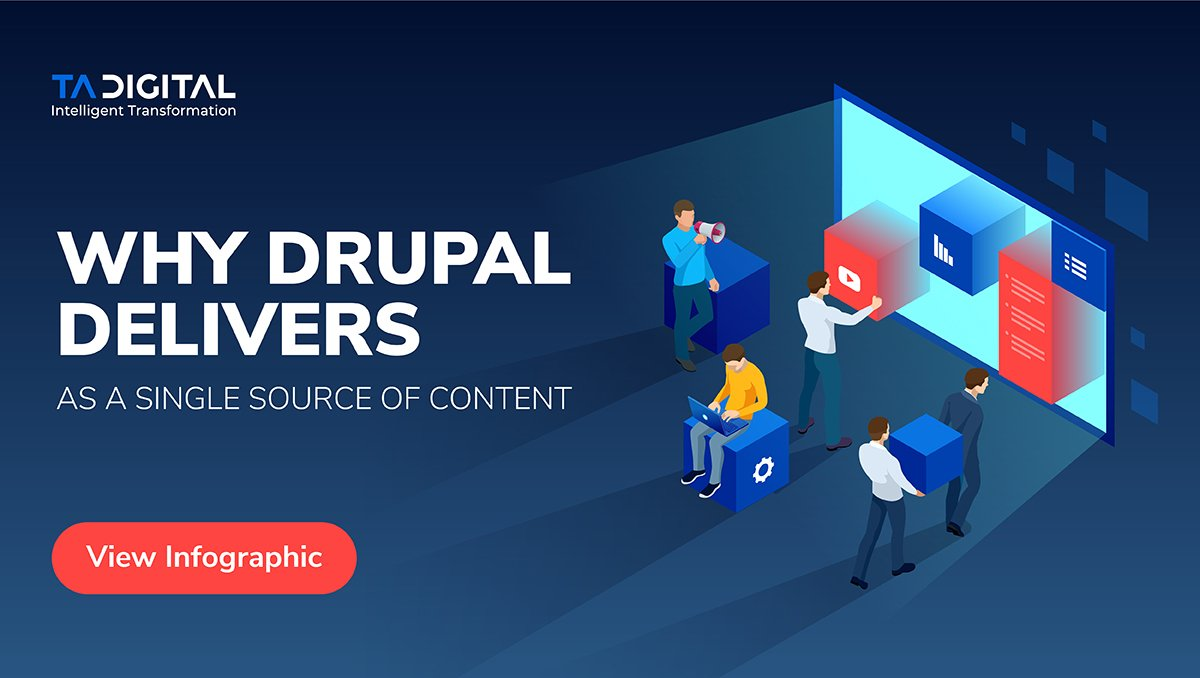Why Drupal Delivers as a Single Source of Content