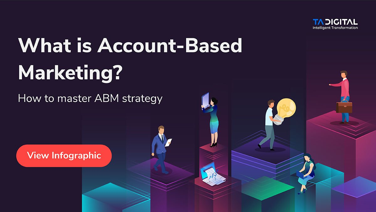 What is Account Based Marketing? How to Master ABM Strategy