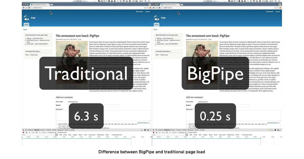 Boosting website performance with BigPipe in Drupal