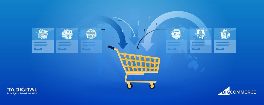 Ecommerce Best Practices − Boosting Ecommerce Conversions and Maximizing Sales in 2020