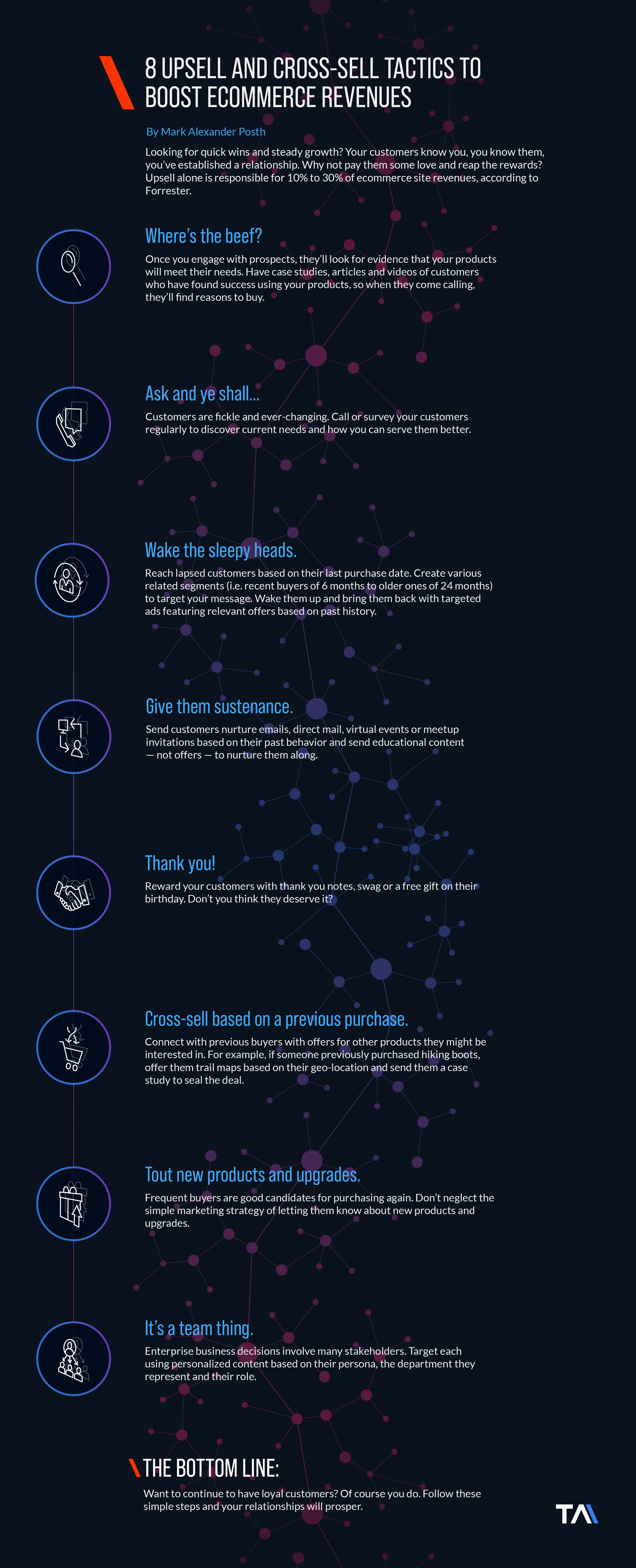 Infographic explaining upsell and cross sell techniques